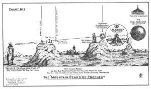 Larkin-peaks of prophecy